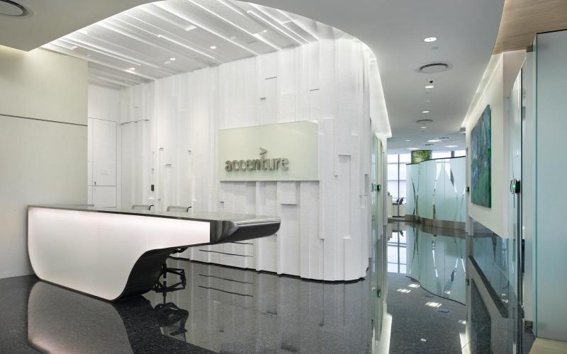 Accenture Solutions